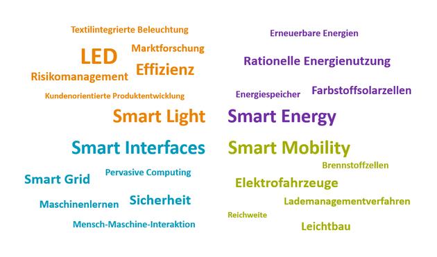 ITES-WordCloud-neu