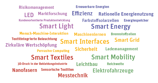 ITES-wordcloud-neu-2019