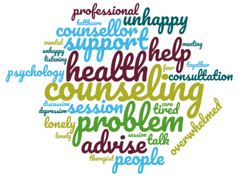 Wordcloud Student Counselling Service (© International Office/ FH Bielefeld)